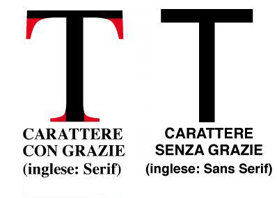 immagine-illustrativa-differenza-serif-e-sans-serif